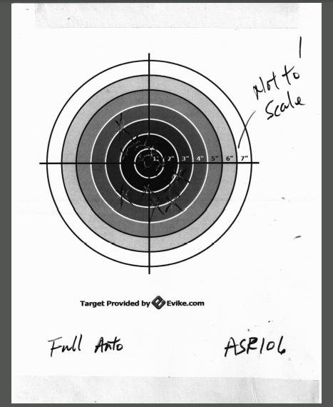 Semi-Auto vs  3-Shot Burst vs  Full-Auto Accuracy and Precision